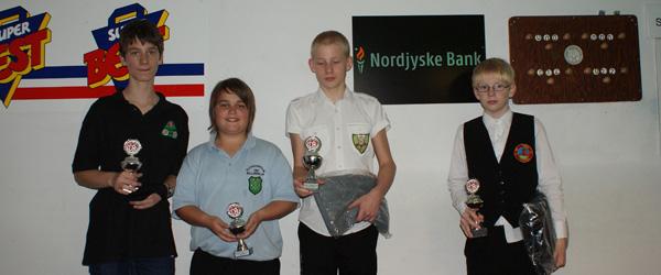 Ungdoms cup i Sæby Billard Klub